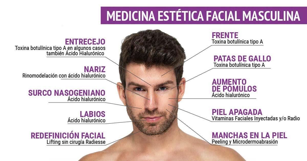 Medicina Estética Facial para Hombres | Consejos LC's